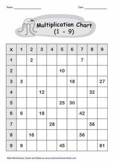 Printable multiplication charts in a variety of styles and formats. Whether you need a full color multiplication chart, a proportional multiplication . Math Multiplication Worksheets, Kids Math Worksheets, Multiplication Tables, Math Tutor, Teaching Math, Third Grade Math, Homeschool Math, Math For Kids, Multiplication