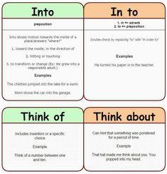 English Lessons Online, English Tips, English Fun, Education English, English Study, English Class, English Learning Course, Learn English Grammar, English Writing Skills