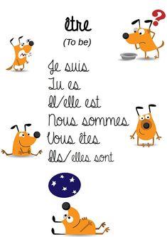 Teach children French - verb etre