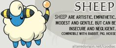 Year of the Sheep | Chinese | Mareep |