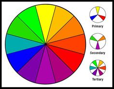 Learn All About The Color Wheel: The Color Wheel - Color and Color Theory