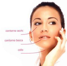 Scopri la radiofrequenza estetica per il viso e per il corpo sul blog comunicati stampa 2012