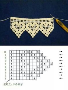 How to Crochet Wave Fan Edging Border Stitch Crochet Edging Patterns, Crochet Lace Edging, Crochet Borders, Crochet Chart, Thread Crochet, Crochet Designs, Easy Crochet, Crochet Stitches, Knitting Patterns