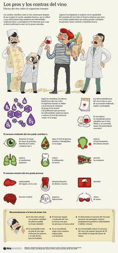 Los pro y contras del vino #infografía
