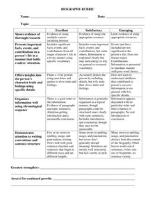 biography research library skills student goals and students biography rubric