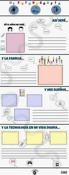 ¿CÓMO SERÉ?: Una recopilación de ideas para trabajar el futuro imperfecto. | Profe-de-español.de