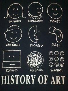 Art History ;)