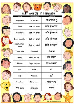 First words in Punjabi