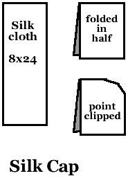 instructions for the Jorvik Silk Cap, by genvieve