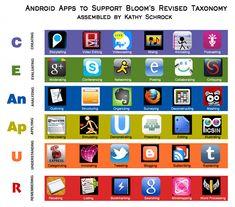 Pon una App en tu vida (educativa) | Nuevas tecnologías aplicadas a la educación | Educa con TIC (android)