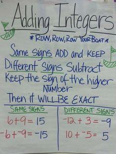 Adding integers - Subtract Integers Using Number Lines Subtracting Integers Anchor Chart Utilizing Charts and Topographical Roadmaps Math Teacher, Math Classroom, Teaching Math, Teacher Binder, Classroom Decor, Math Charts, Math Anchor Charts, Adding Integers, Multiplying Integers