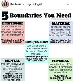 The importance of setting boundaries : Codependency Boundaries Quotes, Personal Boundaries, Mental And Emotional Health, Emotional Healing, Codependency Recovery, Setting Boundaries, Self Development, Leadership Development, Emotional Intelligence Leadership
