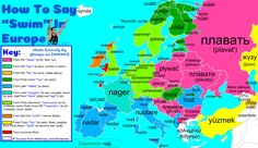 How to Say 'swim' in Europe with Etymology