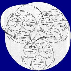 Hegel system - Google Search