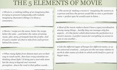 Secret  of making a movie