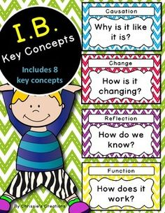 International Baccalaureate: IB Key Concepts postersInternational Baccalaureate Key concepts posters.     Check out my other IB productsIB attributes postersIB attitudes posters