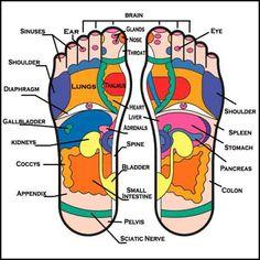DIY Foot Reflexology For Simple Self-Healing (Video) | Look Good Naturally
