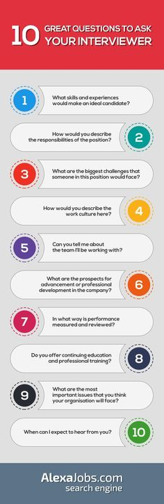 10 Great Questions To Ask Your Interviewer. [Infographic] Often job interviews can feel like an interrogation, but they're meant to be a conversation between you and a potential employer. Many job seekers focus so hard answering interview questions that Job Interview Tips, Job Interview Questions, Job Interviews, Interview Techniques, Job Interview Preparation, Job Resume, Resume Tips, Cv Tips, Job Career