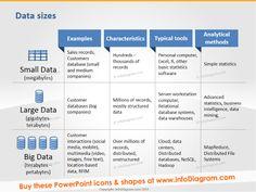 Big Data Diagrams sizes #powerpoint #template #theme #bigdata