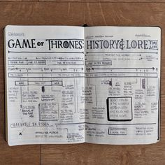 Want to know more about Game of Thrones history and lore?  No need to stare into the flames for answers like Melisandre - just check out these nudenotes for a quick timeline overview of the past 13,000 years, covering rulers and major events.  Massive thanks to Madalena Maslowska on hauteslides.com for inspiring the layout and content.   It must've taken an age to juggle all this into a sleek infographic.