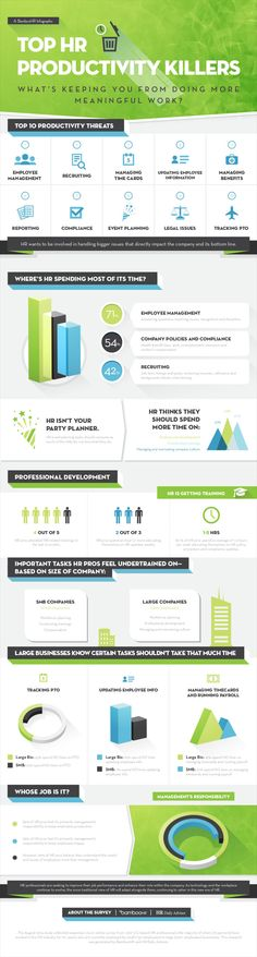 Top HR productuvity killers #infographic
