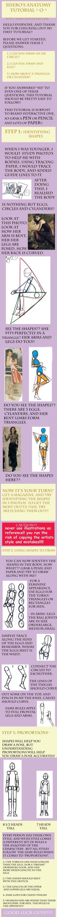 Comment faire pour dessiner une posture ?