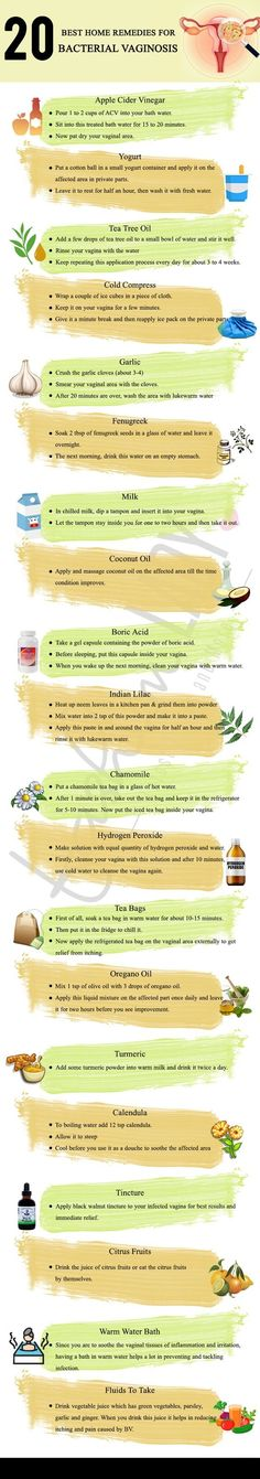 20 Best Home Remedies for Bacterial Vaginosis.