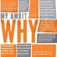 """Why are you so driven? Why do you do what you do? Why do you want to do it better? Your #AmbitEnergy """"Why"""" is the most important part of your Ambit business. Check out this Ambit """"Why"""" graphic and see what everyone's saying! http://ww2.ambitenergy.com/ www.ambitwomen.com"""