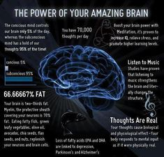 The conscious mind controls our brain only of the day, whereas the subconscious mind has a hold of our thoughts of the time! You have thoughts per day. Boost your brain power with med… Healthy Brain, Brain Health, Healthy Fats, Healthy Eating, Brain Facts, Facts About The Brain, Brain Science, Science Biology, Medical Science