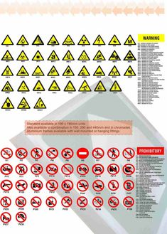 GENERAL SAFETY SIGNS Wall Mount, Periodic Table, Safety, The Unit, Signs, Frame, Security Guard, Periotic Table, Novelty Signs