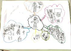 """""""Te hablo de mí"""" es un cuadernillo de presentación para alumnado que requiere apoyo en lenguaje oral.  Con la misma finalidad, en función de la capacidad lingüística del alumno o de nuestra metodología de trabajo,  se puede hacer uso de mapas mentales. Esta imagen es un ejemplo. Snoopy, Fictional Characters, Mind Maps, Book, Fantasy Characters"""