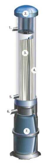 Regenwasseraufbereitung - Watertec