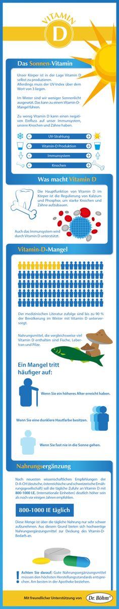 Vitamin D: Das Sonnen-Vitamin  starke Knochen und Zähne Immunsystem stärken 800-1000 IE Vitamin D täglich  Nahrungsergänzung www.dr-boehm.at
