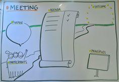 Agenda 1 5 Methoden um eine visuelle Agenda zu erstellen