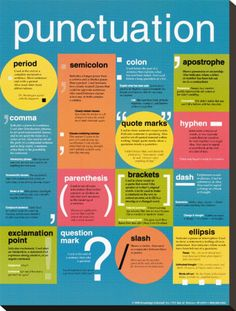 "Punctuation--what if instead of buying this, I have the students work in groups to make a ""snapshot"" of one punctuation mark and then make into a class poster?"