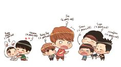 This is soooo adorable.. Kookie, Hoseok, Taehyung, Seokjin, Jimin, Yoongi and Namjoon