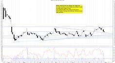 Grafico Titolo: saipem - La Borsa dei Piccoli: Analisi tecnica , grafici e Trading Online