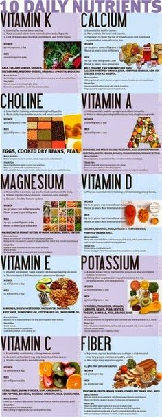 YOUR HEALTH - Community - Google+