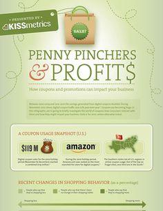 Penny Pinchers & Profits