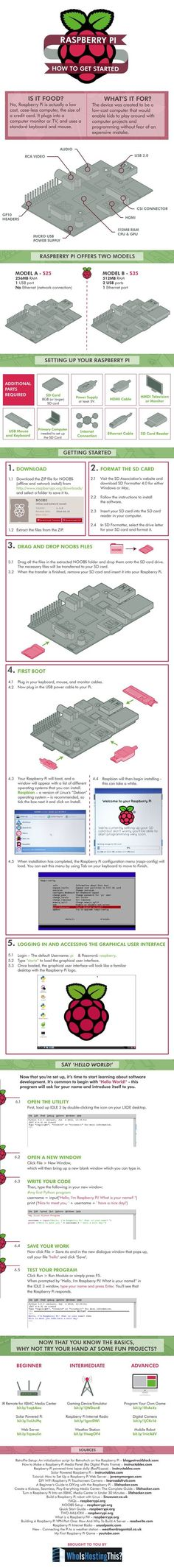Raspberry Pi is a low cost, case-less computter. It plugs into a computer monitor or TV, and uses a standard keyboard and mouse. The device was created to be a low-cast computer that would enable kids to play around with computer projects and programming without fear of an expensive mistake. It also good for home...