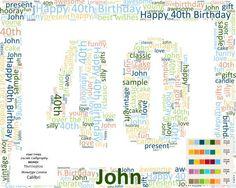 Personalized 40th Birthday Gift Word Art 8 X 10 Digital JPG Unique Birthday Card Invitation Invite on Etsy, $19.99