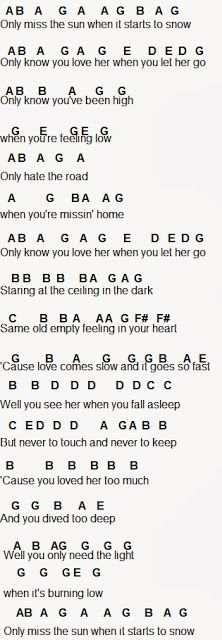 1000 images about bands bands and sheet music on pinterest