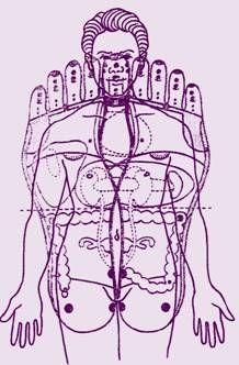 Reflexology is an Ancient healing Art – Réflexologie Reflexology Massage, Foot Massage, Severe Neck Pain, Health Chart, Body Map, Sports Massage, Acupuncture Points, Alternative Therapies, Traditional Chinese Medicine