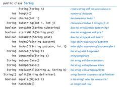String library API