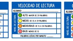 Tarjetas de evaluación para docentes Bar Chart, Periodic Table, Education, Log Projects, Reading Assessment, Reading Strategies, Learning, Periotic Table, Bar Graphs