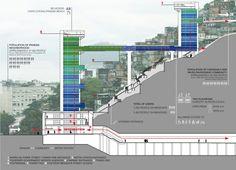 Rubem Braga Elevator Complex / JBMC Arquitetura & Urbanismo