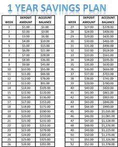 1-yr-savings-plan.jpg (960×1193)