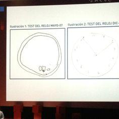 Que bueno el método hoffmann! #tedxcibeles