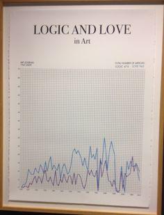 HiB Logikk og kjærleik i kunsten