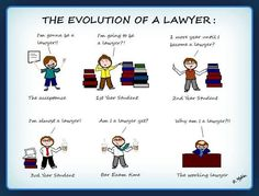 evolution of a lawyer